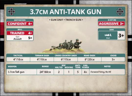 3.7cm Anti-tank Gun