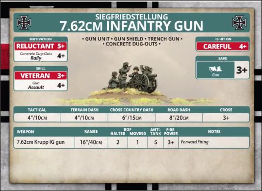 7.62cm Infantry Gun