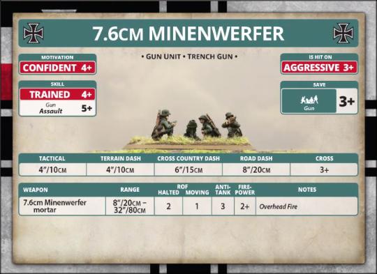 7.6cm Minenwerfer