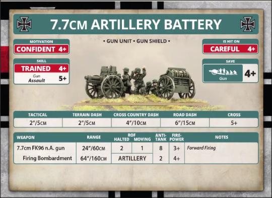 7.7cm Artillery Battery