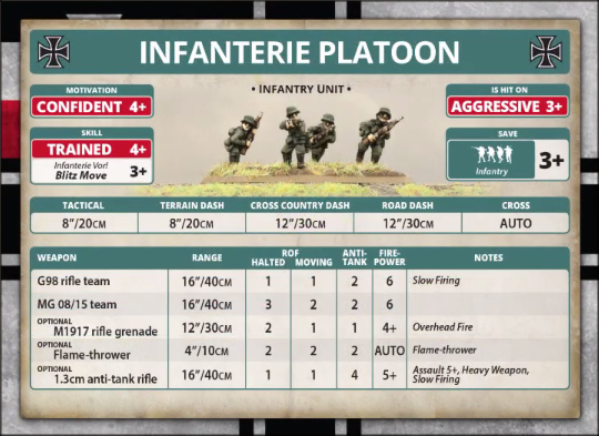 Infaterie Platoon