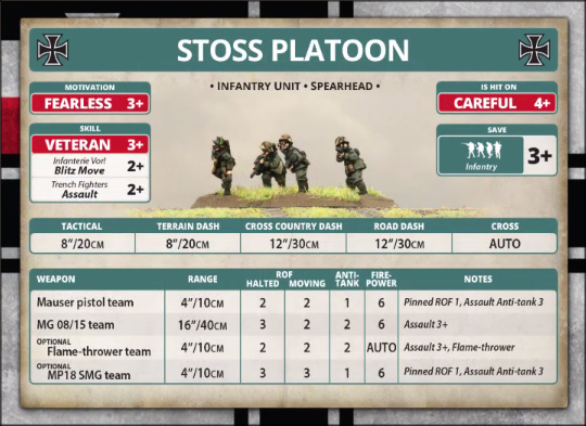 Stoos Platoon