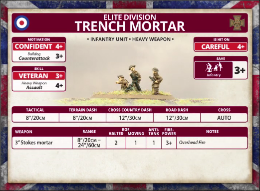 Elite Division: Trench Mortar