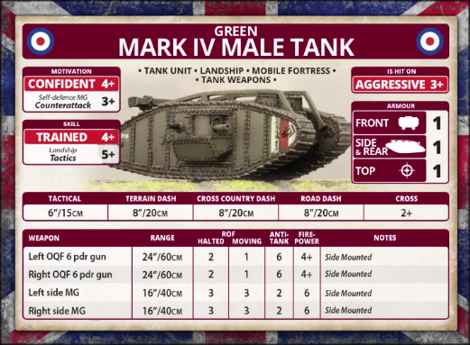 Green: Mark IV Male Tank