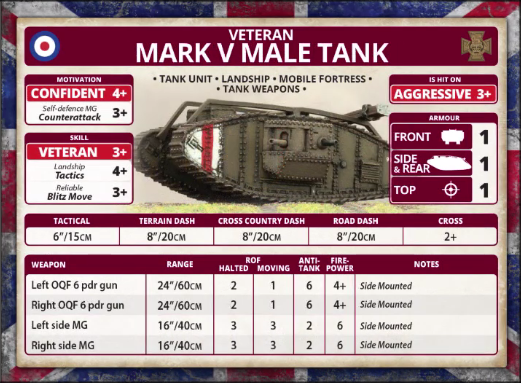Veteran: Mark V Male Tank