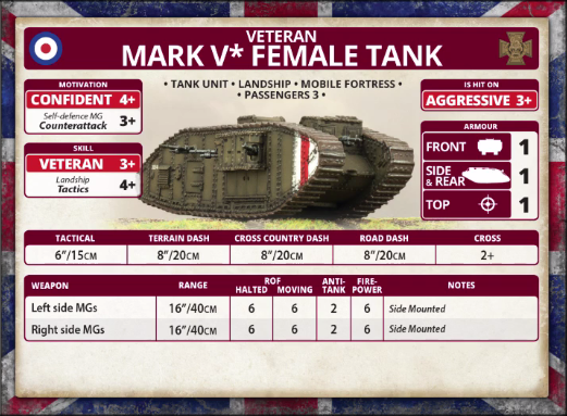 Veteran: Mark V* Female Tank