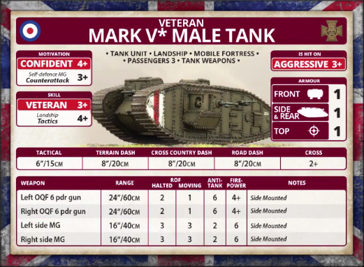 Veteran: Mark V* Male Tank