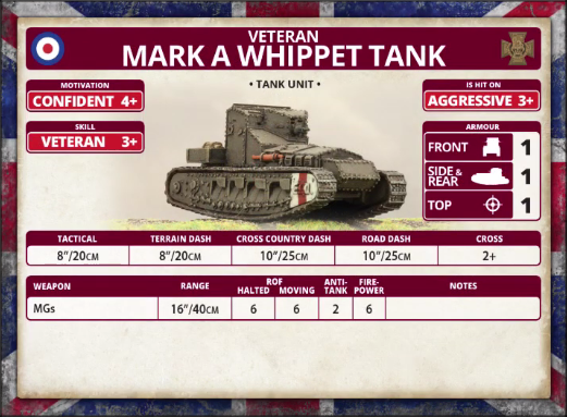 Veteran: Mark A Whippet Tank