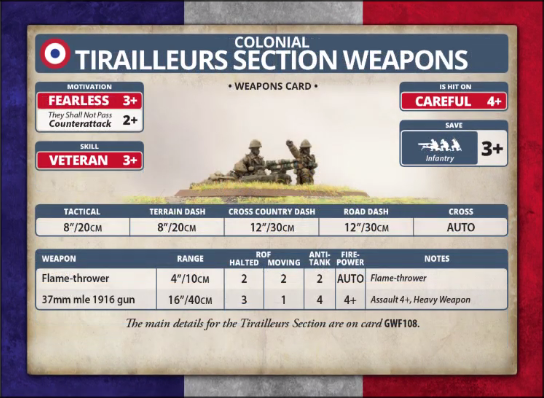 Colonial: Tiralleurs Section Weapons