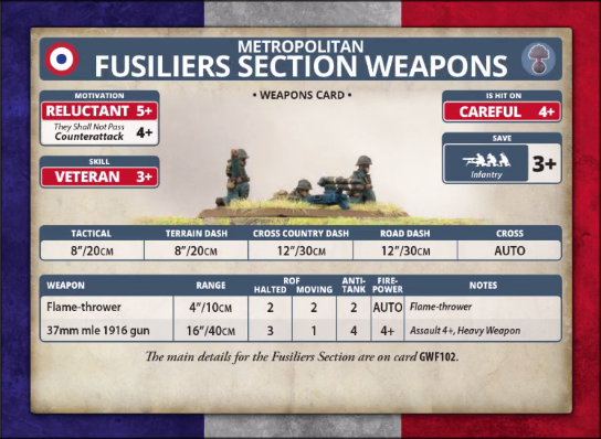 Metropolitan: Tiralleurs Section Weapons