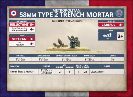 Metropolitan: 58mm Type 2 Trench Mortar