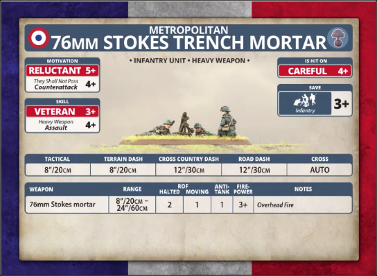 Metropolitan: 76mm Stokes Trench Mortar