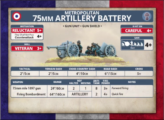 Metropolitan: 75mm Artillery Battery