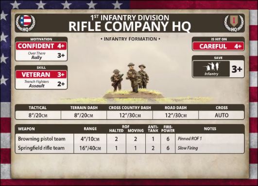 1st Infantry Division: Rifle Company HQ