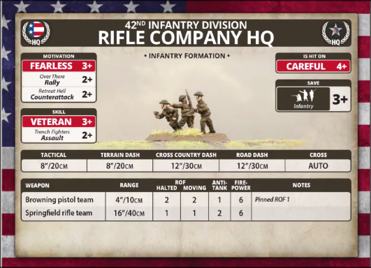 42nd Infantry Division: Rifle Company HQ