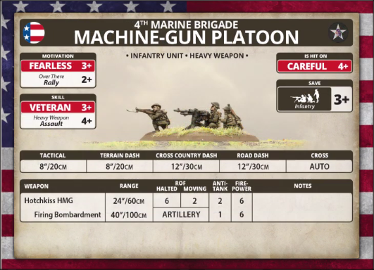 4th Marine Brigade: Rifle Machine-gun Platoon