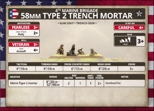 4th Marine Brigade: 58mm Type 2 Trench Mortar