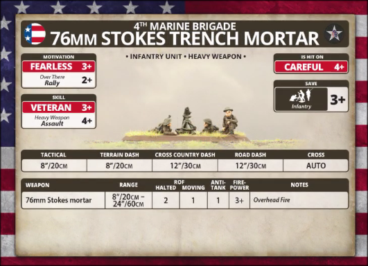4th Marine Brigade: 76mm Stokes Trench Mortar